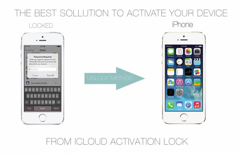 icloud free unlock software download